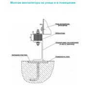 kiv-vibroisolyator